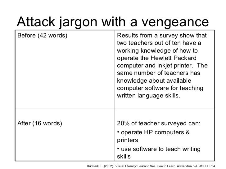 Attack jargon with a vengeance Burmark, L. (2002).  Visual Literacy: Learn to See, See to Learn. Alexandria, VA. ASCD. P64...
