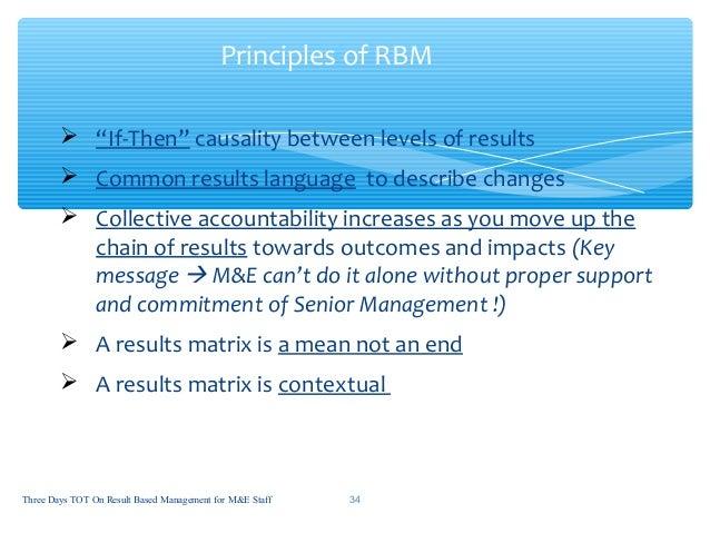 result based management training pdf