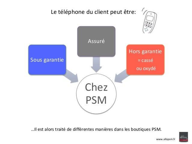 Le téléphone du client peut être:  Assuré  Hors garantie Sous garantie  = cassé ou oxydé  Chez PSM …Il est alors traité de...