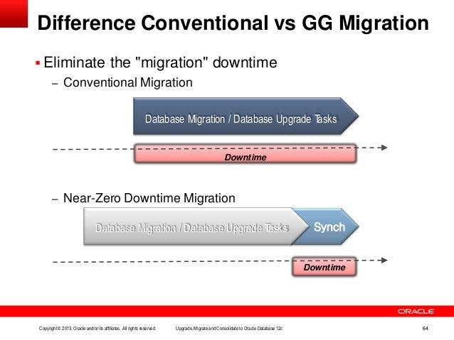 Presentation upgrade, migrate &