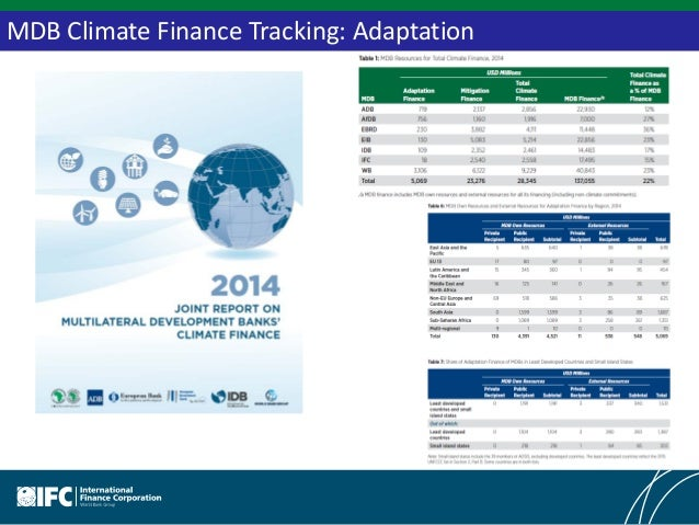 finance tracking