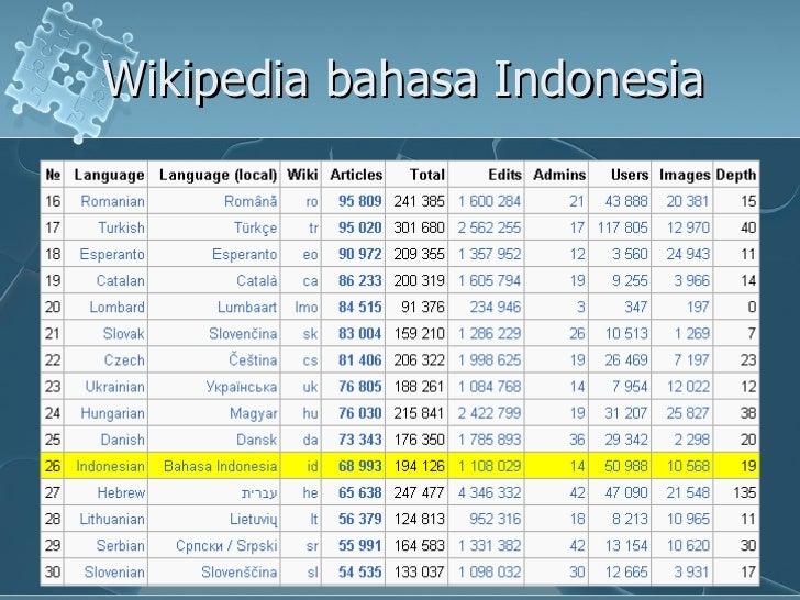 indonesia wikipedia bahasa indonesia ensiklopedia bebas
