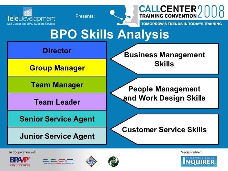 Junior Service Agent Director Team Leader Group Manager Senior Service Agent BPO Skills Analysis Team Manager People Manag...