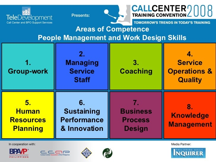 1. Group-work 2. Managing Service Staff Areas of Competence People Management and Work Design Skills 3. Coaching 4. Servic...