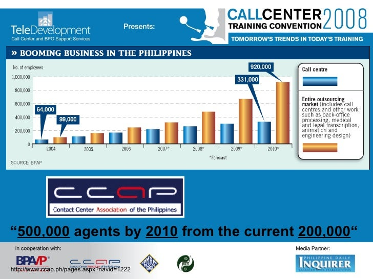""""""" 500,000  agents by  2010  from the current  200,000 """" http://www.ccap.ph/pages.aspx?navid=1222"""