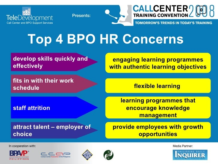 0 Top 4 BPO HR Concerns develop skills quickly and effectively fits in with their work schedule staff attrition attract ta...