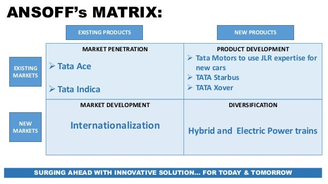 market penetration of tata View nitin sharma's profile on linkedin, the world's largest professional community  conduct gap-impact analysis to improve market penetration  in tata nano.