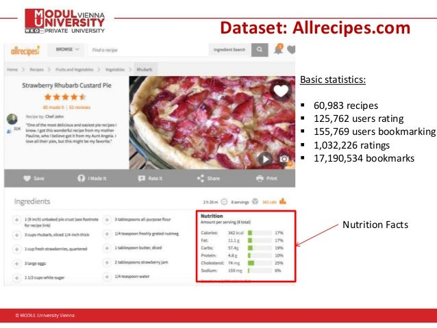 Investigating the healthiness of internet sourced recipes implicatio allrecipes popularity according to alexa forumfinder Images
