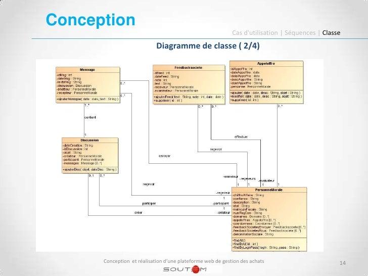 Conception Et R Alisation D Une Plateforme Web De Gestion