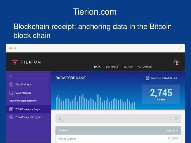 Bitcoin virtual currency for beginnersfindercomau