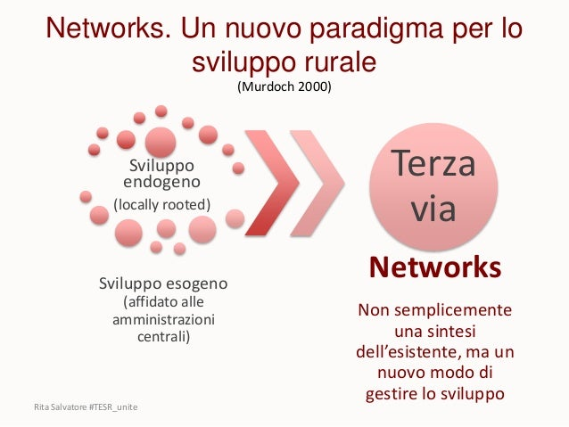 Networks. Un nuovo paradigma per lo sviluppo rurale (Murdoch 2000) Sviluppo endogeno (locally rooted) Sviluppo esogeno (af...
