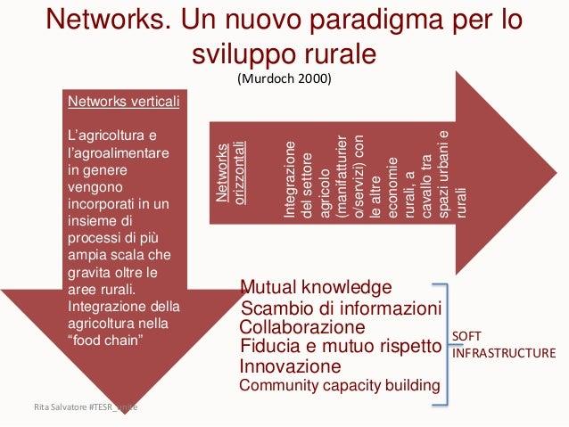 Networks. Un nuovo paradigma per lo sviluppo rurale (Murdoch 2000) Networks verticali L'agricoltura e l'agroalimentare in ...