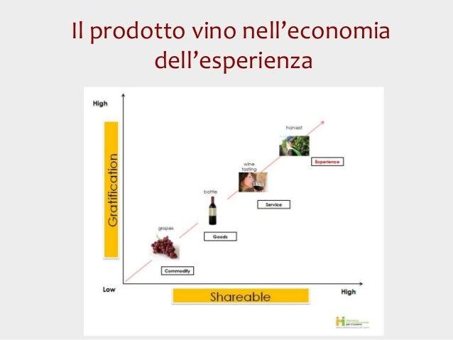 Il prodotto vino nell'economia dell'esperienza