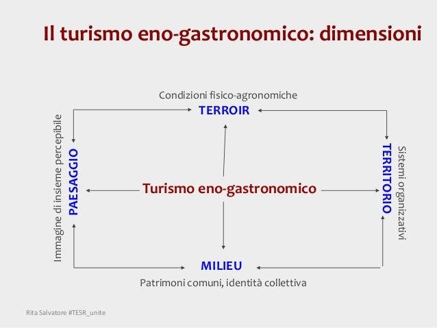 Il turismo eno-gastronomico: dimensioni Turismo eno-gastronomico TERROIR PAESAGGIO MILIEU TERRITORIO Condizioni fisico-agr...