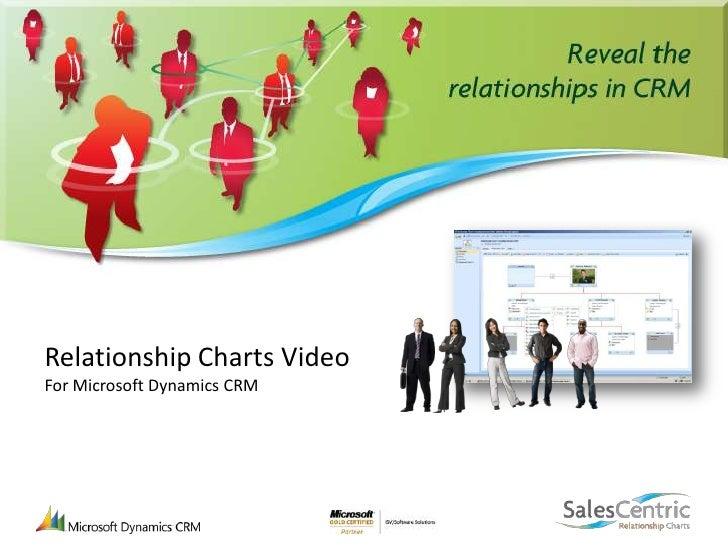 Relationship Charts VideoFor Microsoft Dynamics CRM<br />