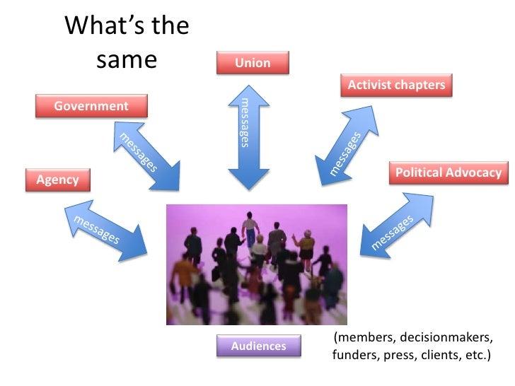 Elections</li></li></ul><li>What's the same<br />Union<br />Activist chapters<br />messages<br />Government<br />messages<...