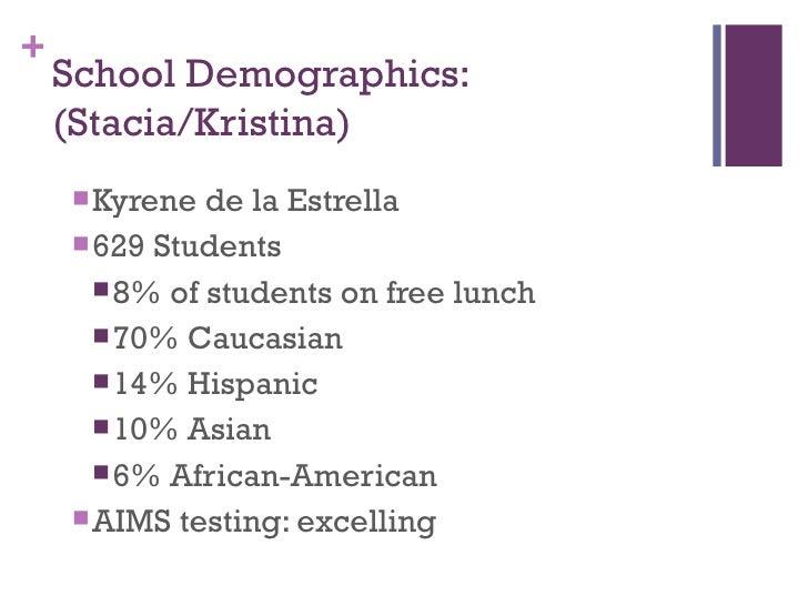 School Demographics: (Stacia/Kristina) <ul><ul><li>Kyrene de la Estrella </li></ul></ul><ul><ul><li>629 Students </li></ul...