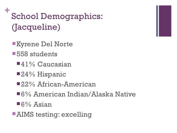 School Demographics: (Jacqueline) <ul><ul><li>Kyrene Del Norte </li></ul></ul><ul><ul><li>558 students </li></ul></ul><ul>...