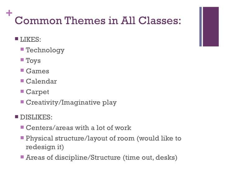 Common Themes in All Classes: <ul><li>LIKES: </li></ul><ul><ul><li>Technology </li></ul></ul><ul><ul><li>Toys </li></ul></...