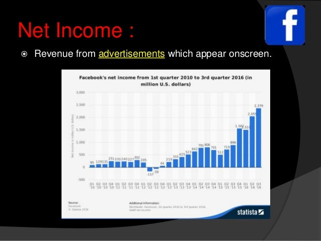 facebook power point presentation ppt 2017