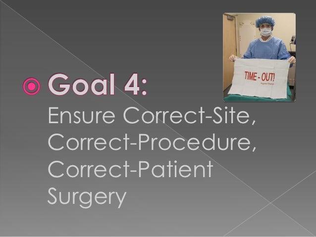Ensure Correct-Site,Correct-Procedure,Correct-PatientSurgery