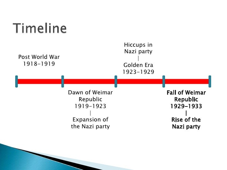 the factors contributing to the fall of the weimar republic What the weimar republic can teach us about today's politics  keeps us from  getting at the real reasons for weimar's democratic collapse.