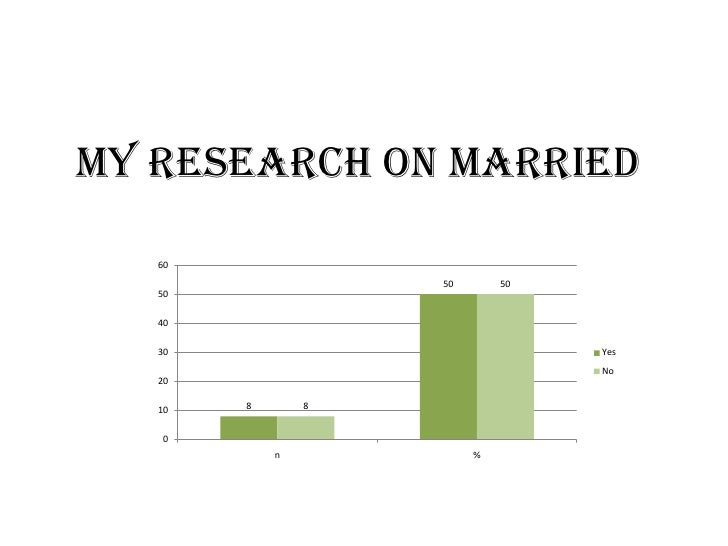 My research on married<br />