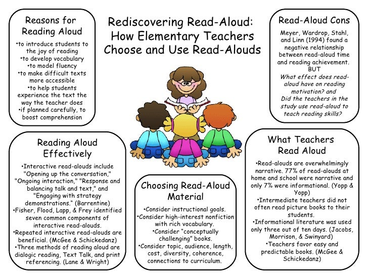 <ul><li>Reasons for  </li></ul><ul><li>Reading Aloud </li></ul><ul><li>to introduce students to the joy of reading </li></...