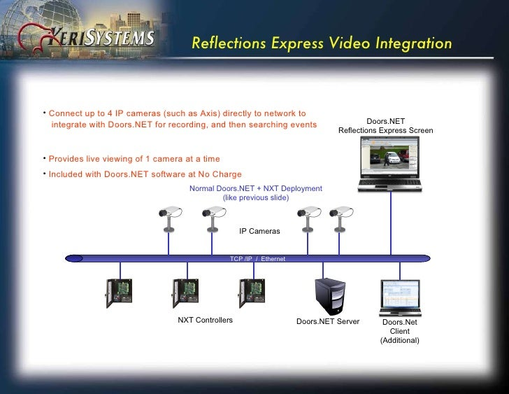 ... 11.  sc 1 st  SlideShare & Keri Training ADI Presentation