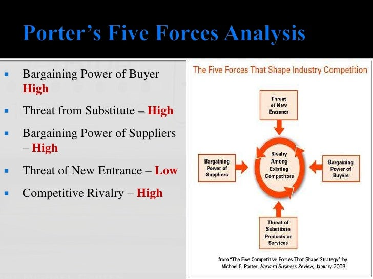porter s 5 forces of diesel Nike inc five forces analysis (porter's model) is shown in this case study on competition, buyers, suppliers, substitutes, new entry & sports shoes market.