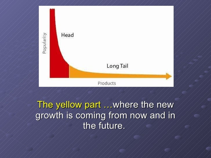 The yellow part … where the new growth is coming from now and in the future.