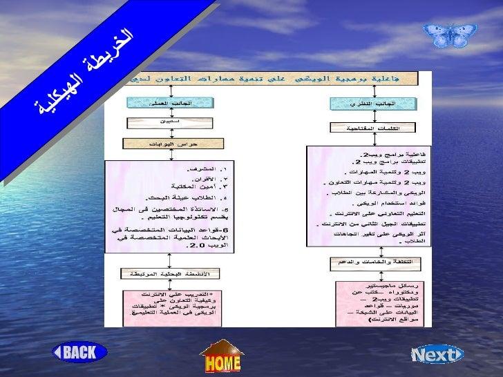 الخريطة الهيكلية