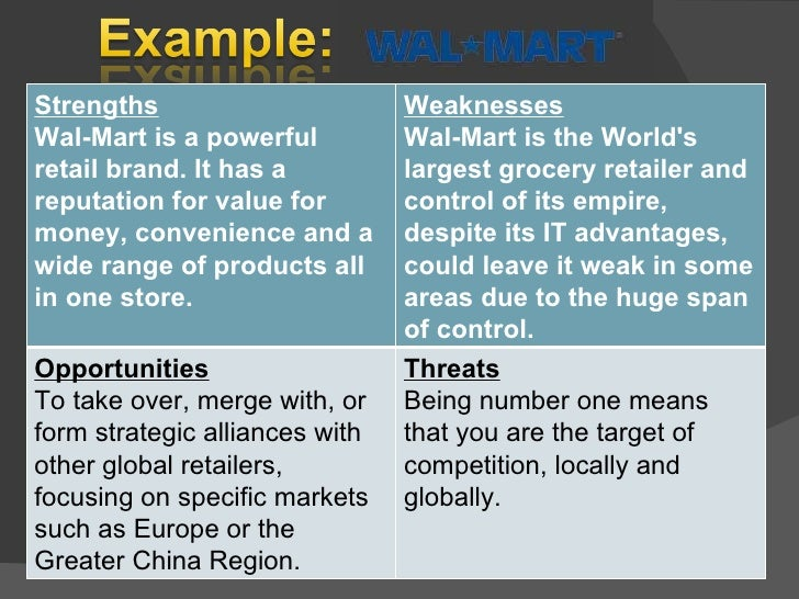 Strategic analysis of walmart - Research paper Example