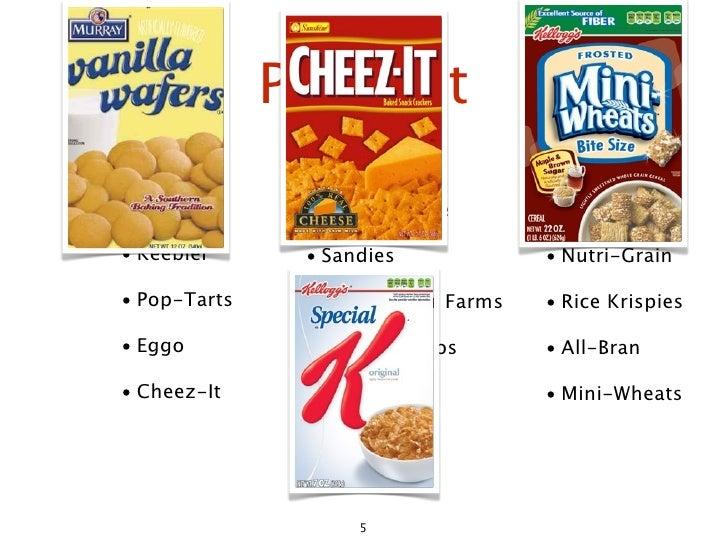 Product • Kellogg's    • Chips Deluxe        • Club  • Keebler      • Sandies             • Nutri-Grain  • Pop-Tarts    • ...