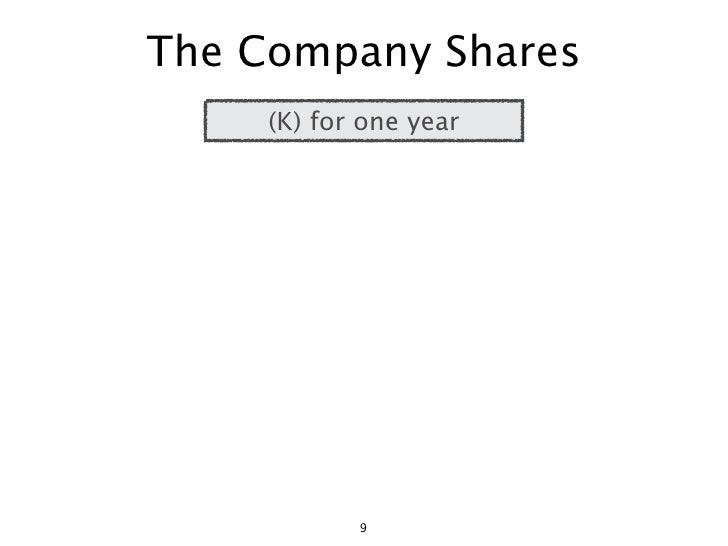 The Company Shares      (K) for one year                 9