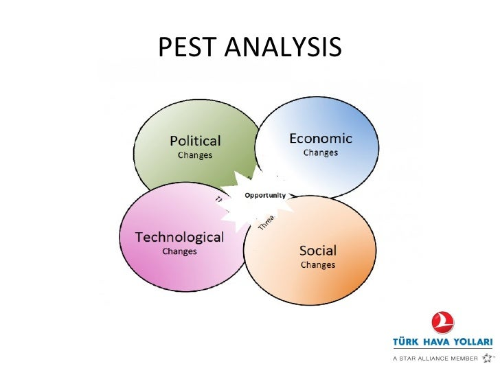 suzuki pest analysis Also the pest analysis was conducted to observe the external factors that may  influence the performance of the company then i did prepare the external.