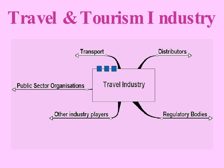 how to make career in travel and tourism