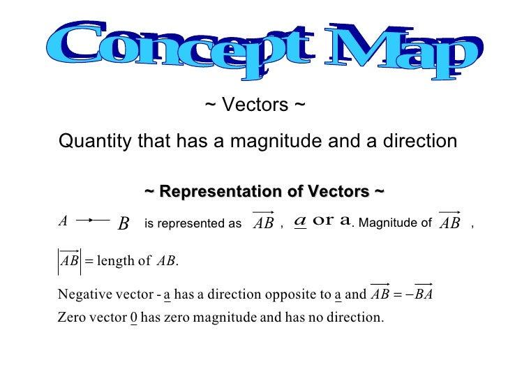 Concept Map ~ Vectors ~  Quantity that has a magnitude and a direction ~ Representation of Vectors ~ is represented as  . ...