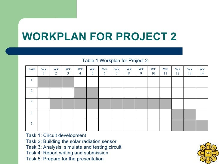 WORKPLAN FOR PROJECT 2 Table 1 Workplan for Project 2 Task 1: Circuit development Task 2: Building the solar radiation sen...