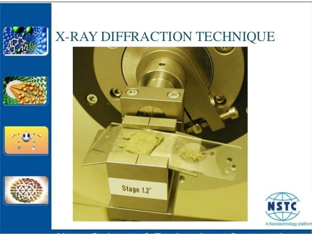 x ray diffraction Chapter 7: basics of x-ray diffraction chapter cover page 71 table of contents.