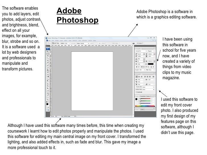 Adobe Photoshop is a software in which is a graphics editing software.  The software enables you to add layers, edit photo...