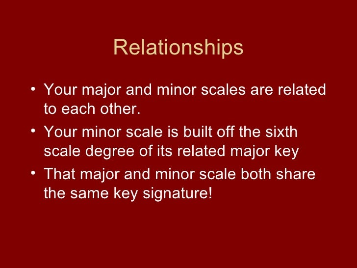 a major and minor scale that share the same key signature