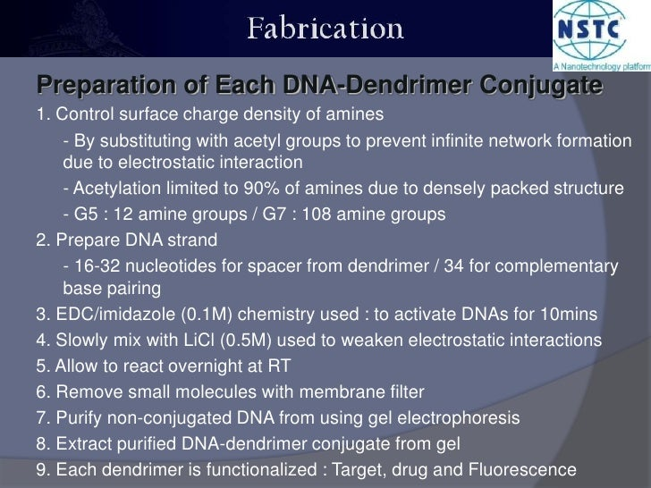 Preparation of Each DNA-Dendrimer Conjugate<br />1. Control surface charge density of amines <br />- By substituting with...