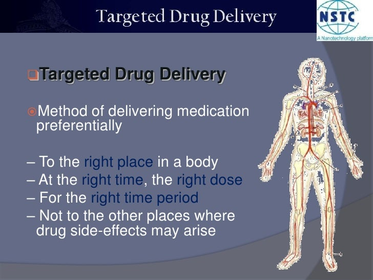 <ul><li>Targeted Drug Delivery</li></ul>Method of delivering medication preferentially <br />– To the right place in a bod...