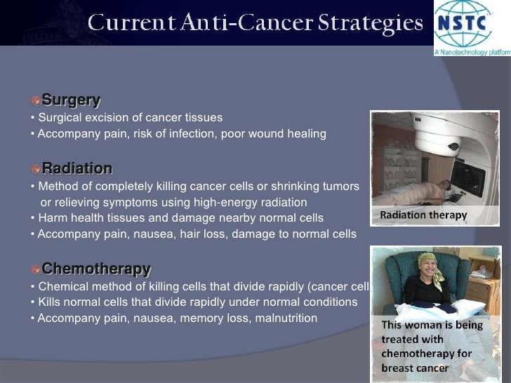 Surgery<br />• Surgical excision of cancer tissues <br />• Accompany pain, risk of infection, poor wound healing<br />Radi...