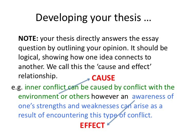 Topics For Synthesis Essay Developing Your Thesis  Essay Paper Writing Services also High School Senior Essay Conflict  Essay Writing How To Write An Essay With A Thesis