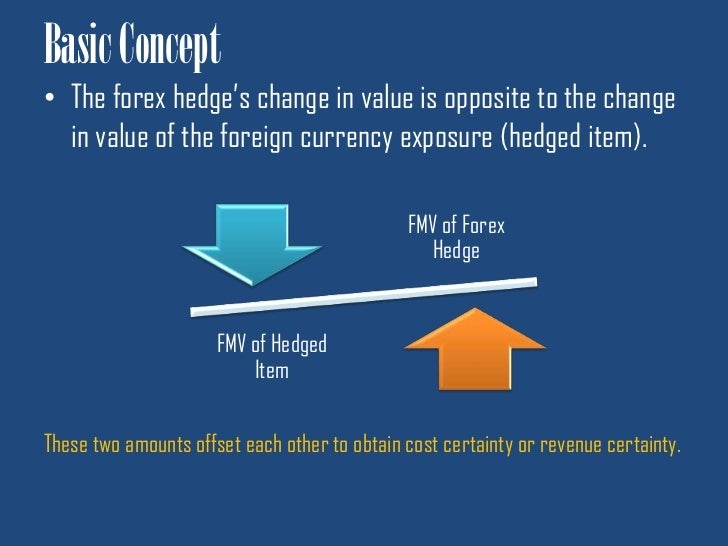 Forex hedge