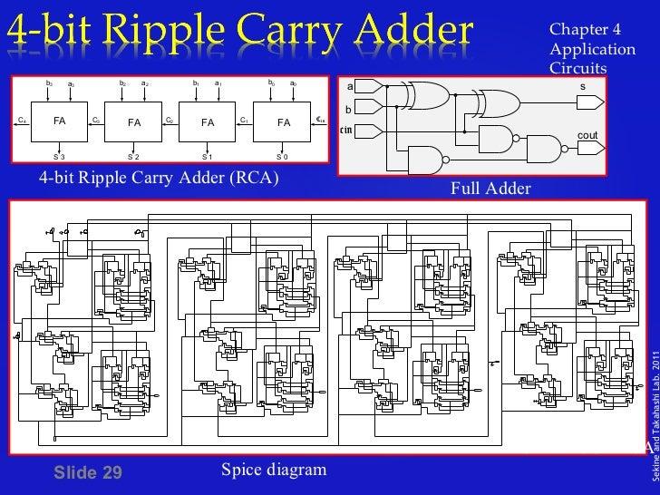 4x4-bit 2PASCL Multiplier by Nazrul Anuar Nayan
