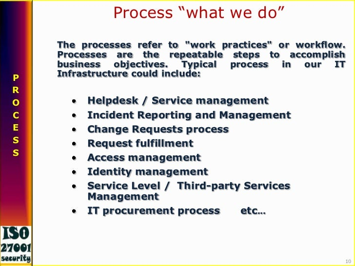 my process essay Here you can find process analysis essay examples to see how such assignments are built and what is better to include in them here you can order your paper proofreading so professional editors will look through your paper and tell you how to make them better.