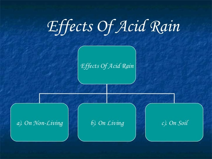 acid-rain-8-728.jpg?cb=1326068223